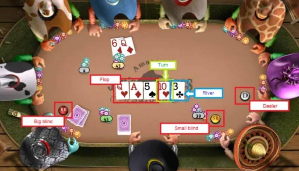 poker กติกา